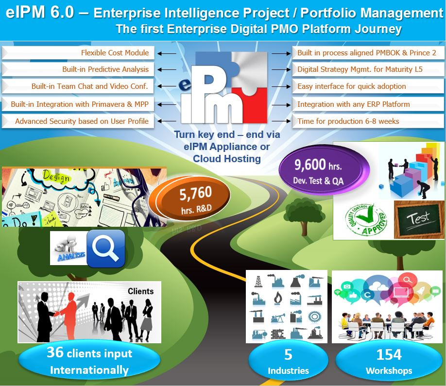 A New Era Of The Digital PMO With eIPM 6.0 Journey